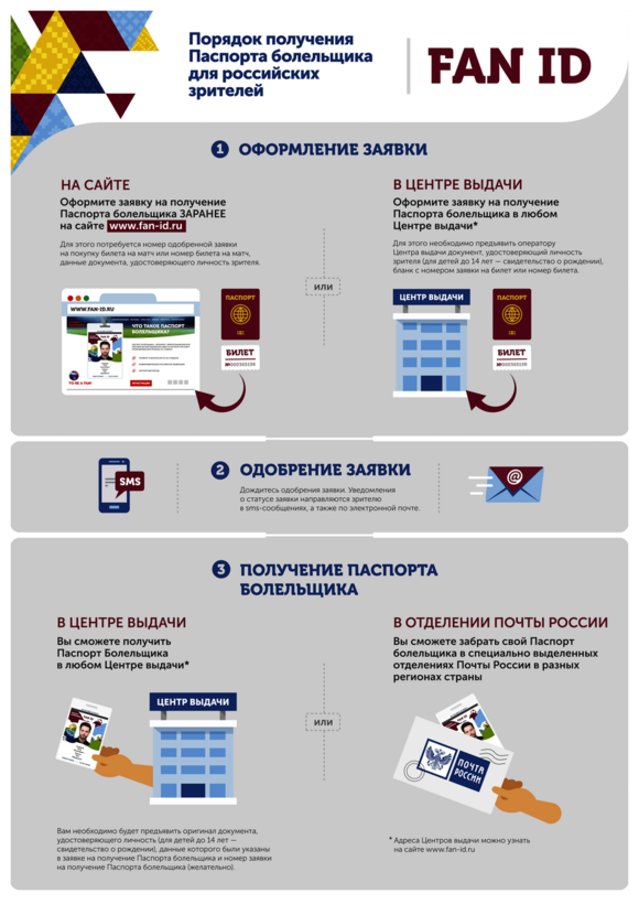 Паспорт болельщика Чемпионата мира по футболу FIFA 2018